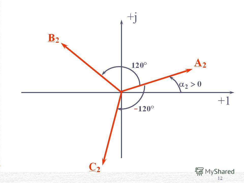 11 2. Составляющие обратной последовательности