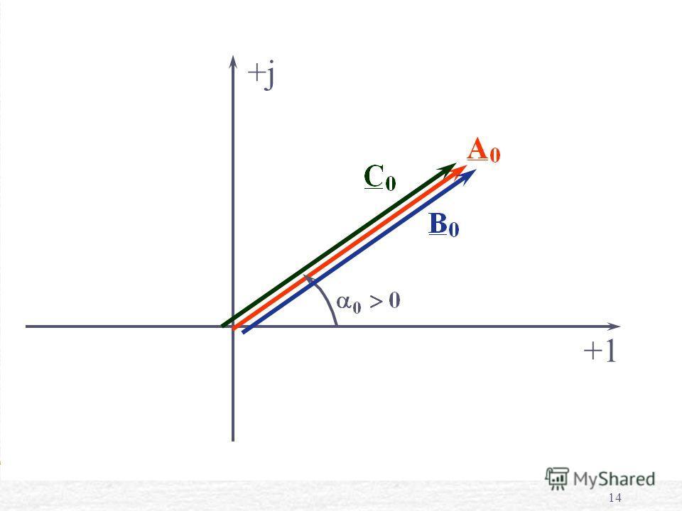 13 3. Составляющие нулевой последовательности