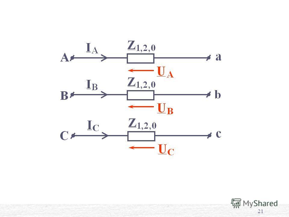 20 При этом в симметричной трехфазной цепи имеет место независимость действия симметричных составляющих токов и напряжений