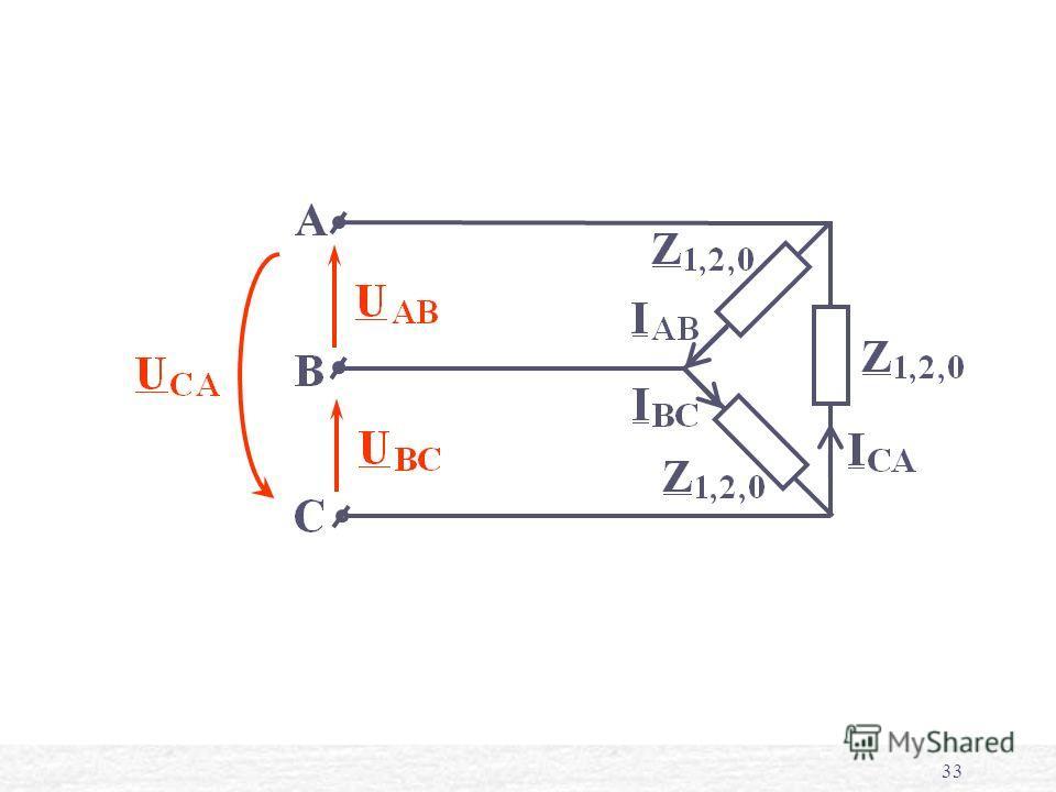 32 2. Фазные токи треугольника