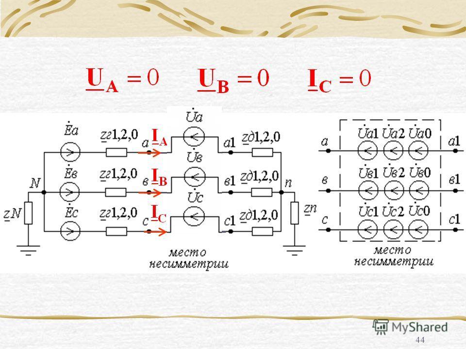 43 2. Записываем условие для места несимметрии: Например, для обрыва фазы С: