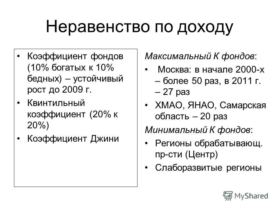 Неравенство по доходу Коэффициент фондов (10% богатых к 10% бедных) – устойчивый рост до 2009 г. Квинтильный коэффициент (20% к 20%) Коэффициент Джини Максимальный К фондов: Москва: в начале 2000-х – более 50 раз, в 2011 г. – 27 раз ХМАО, ЯНАО, Самар