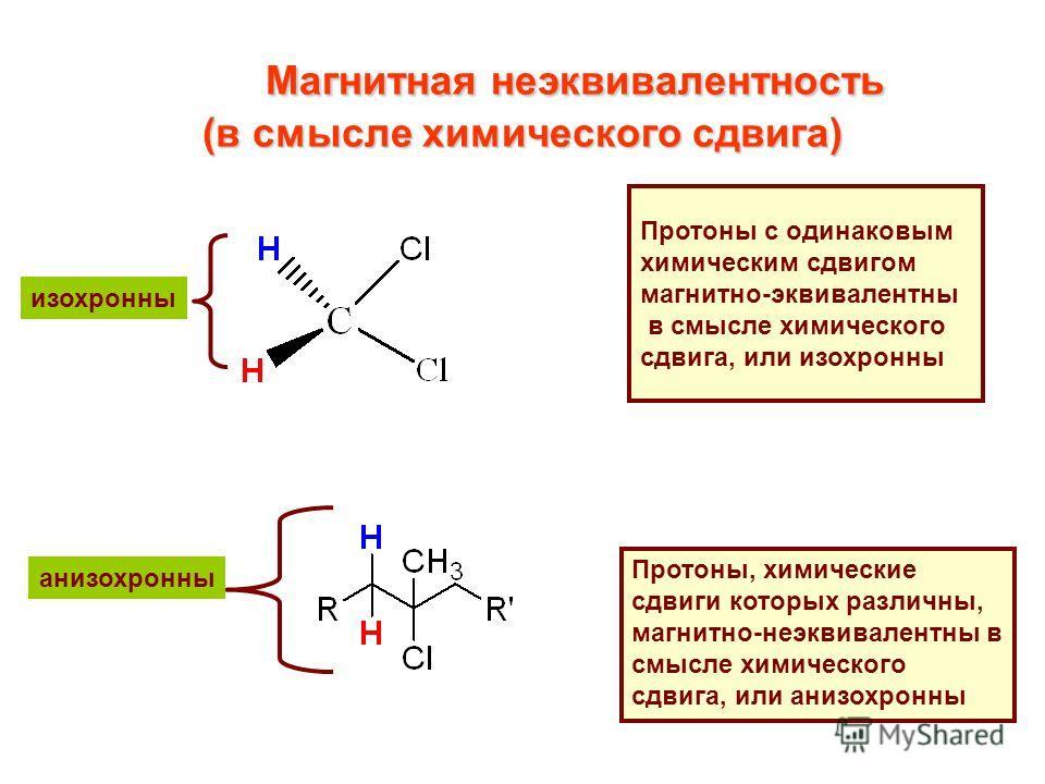Магнитная неэквивалентность (в смысле химического сдвига) Протоны, химические сдвиги которых различны, магнитно-неэквивалентны в смысле химического сдвига, или анизохронны изохронны анизохронны Протоны с одинаковым химическим сдвигом магнитно-эквивал