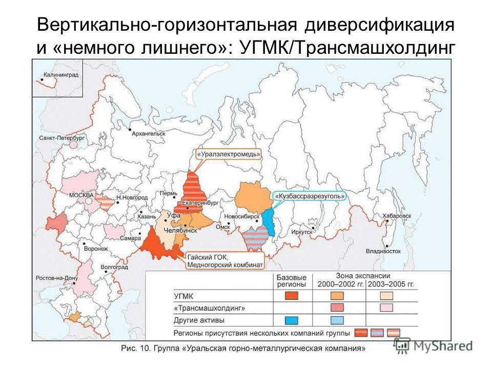 Вертикально-горизонтальная диверсификация и «немного лишнего»: УГМК/Трансмашхолдинг