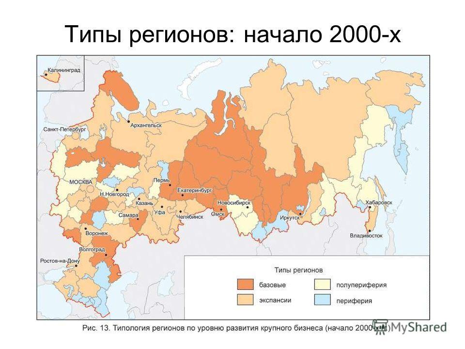Типы регионов: начало 2000-х