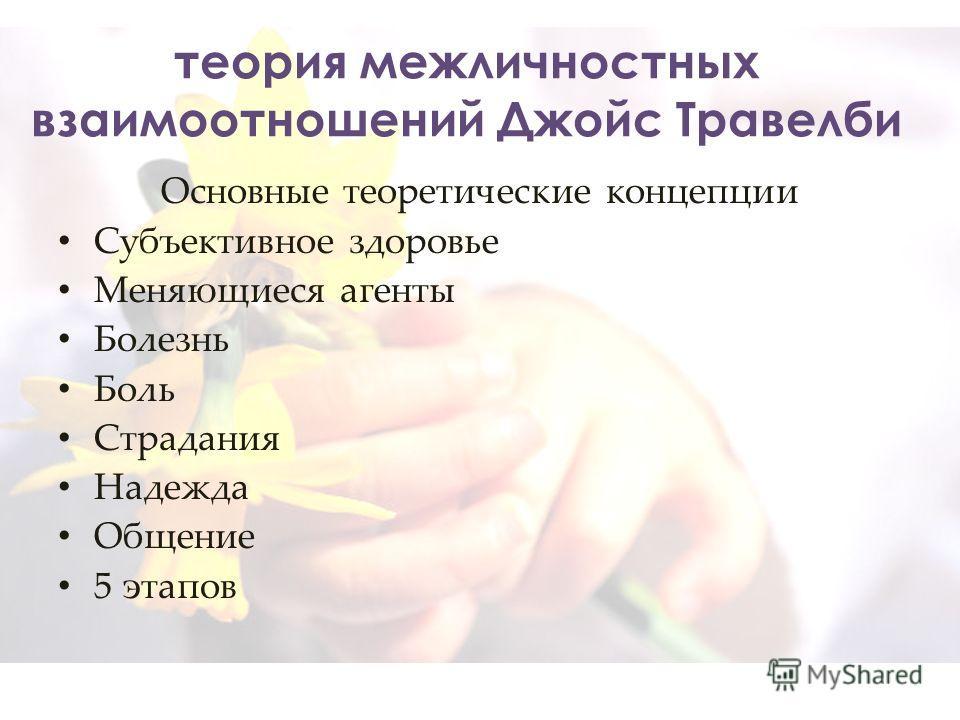 теория межличностных взаимоотношений Джойс Травелби Основные теоретические концепции Субъективное здоровье Меняющиеся агенты Болезнь Боль Страдания Надежда Общение 5 этапов