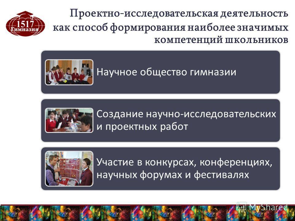 Проектно-исследовательская деятельность как способ формирования наиболее значимых компетенций школьников Научное общество гимназии Создание научно-исследовательских и проектных работ Участие в конкурсах, конференциях, научных форумах и фестивалях
