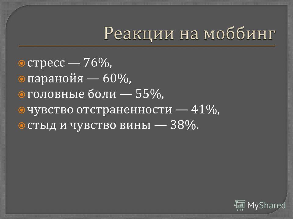 стресс 76%, паранойя 60%, головные боли 55%, чувство отстраненности 41%, стыд и чувство вины 38%.