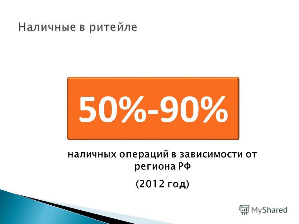 50%-90% наличных операций в зависимости от региона РФ (2012 год)