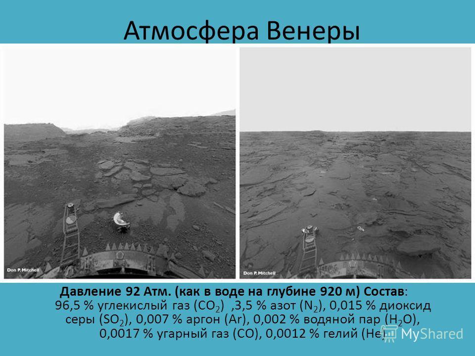 Атмосфера Венеры Давление 92 Атм. (как в воде на глубине 920 м) Состав: 96,5 % углекислый газ (СO 2 ),3,5 % азот (N 2 ), 0,015 % диоксид серы (SO 2 ), 0,007 % аргон (Ar), 0,002 % водяной пар (H 2 O), 0,0017 % угарный газ (СО), 0,0012 % гелий (Не)
