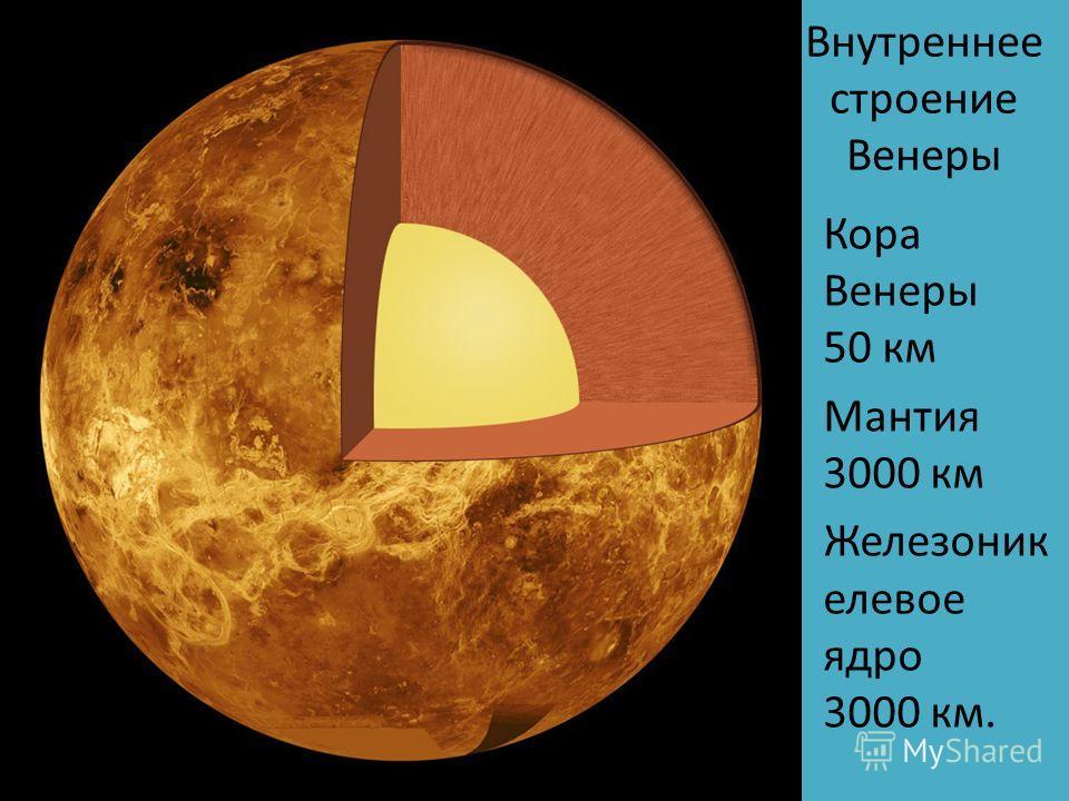 Внутреннее строение Венеры Кора Венеры 50 км Мантия 3000 км Железоник елевое ядро 3000 км.