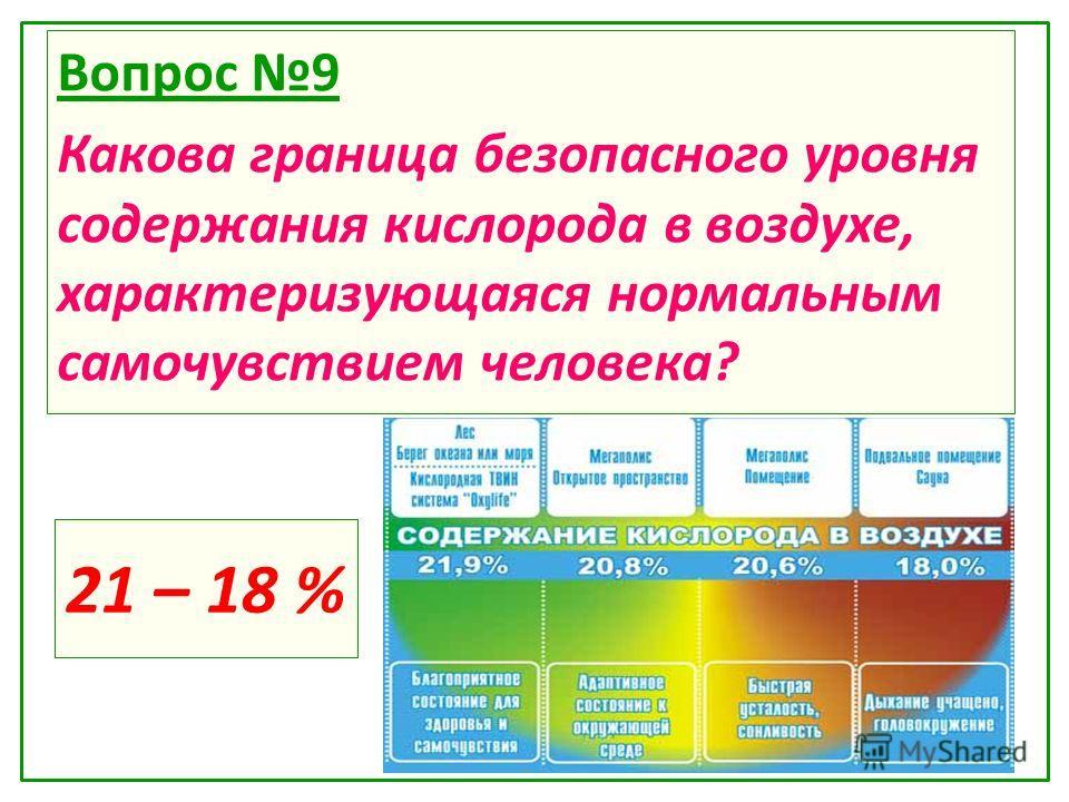 21 – 18 % Вопрос 9 Какова граница безопасного уровня содержания кислорода в воздухе, характеризующаяся нормальным самочувствием человека?