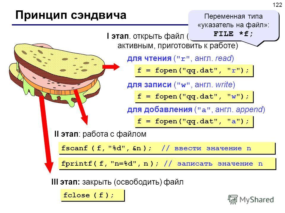 122 Принцип сэндвича I этап. открыть файл (сделать его активным, приготовить к работе) f = fopen(