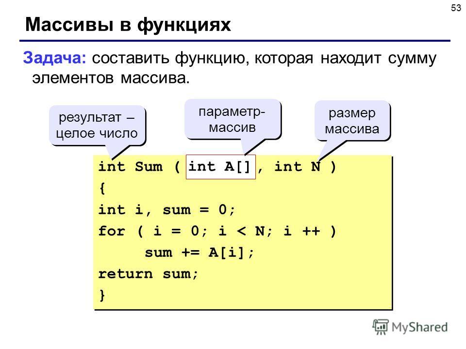 53 Массивы в функциях Задача: составить функцию, которая находит сумму элементов массива. int Sum ( int A[], int N ) { int i, sum = 0; for ( i = 0; i < N; i ++ ) sum += A[i]; return sum; } int Sum ( int A[], int N ) { int i, sum = 0; for ( i = 0; i <