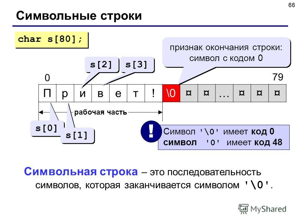 66 Символьные строки Привет!\0¤¤…¤¤¤ 0 79 рабочая часть s[0] s[1] s[2] s[3] char s[80]; признак окончания строки: символ с кодом 0 Символ '\0' имеет код 0 символ '0' имеет код 48 ! Символьная строка – это последовательность символов, которая заканчив