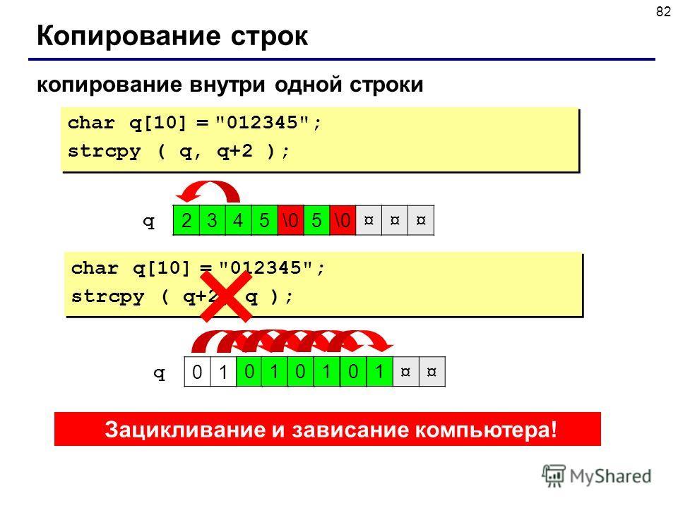 82 Копирование строк копирование внутри одной строки char q[10] =