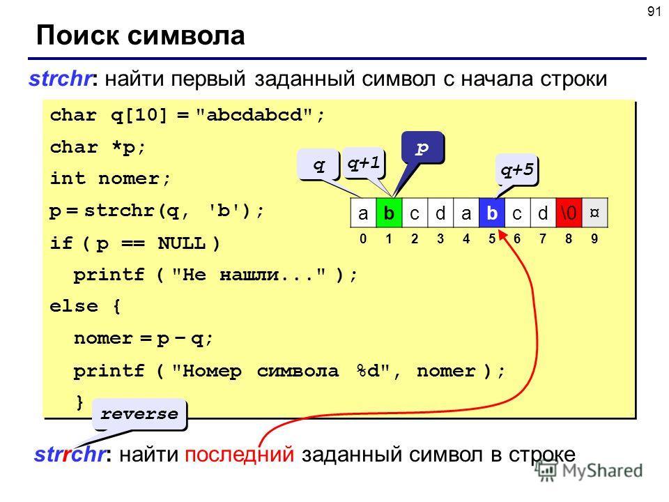 91 Поиск символа strchr: найти первый заданный символ c начала строки strrchr: найти последний заданный символ в строке char q[10] =
