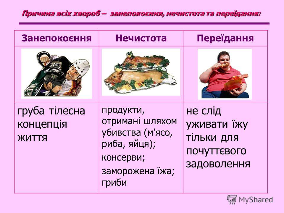 ЗанепокоєнняНечистотаПереїдання груба тілесна концепція життя продукти, отримані шляхом убивства (м'ясо, риба, яйця); консерви; заморожена їжа; гриби не слід уживати їжу тільки для почуттєвого задоволення Причина всіх хвороб – занепокоєння, нечистота