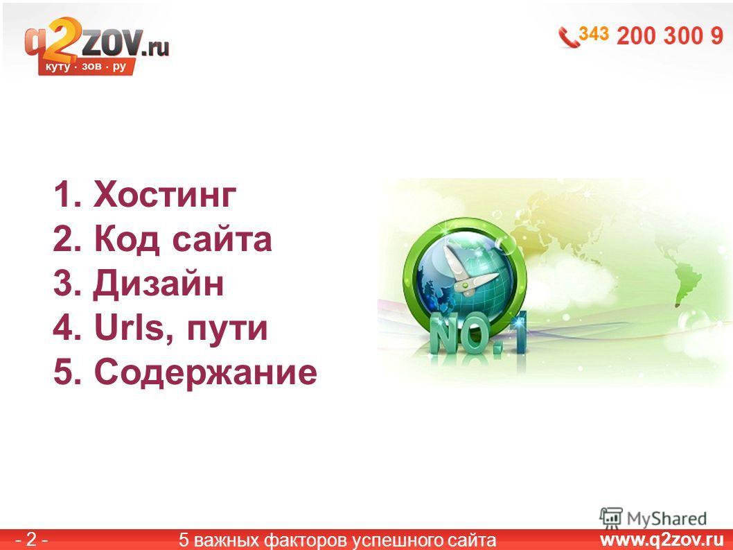 www.q2zov.ru- 2 - 1. Хостинг 2. Код сайта 3. Дизайн 4. Urls, пути 5. Содержание 5 важных факторов успешного сайта