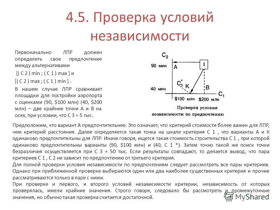 4.5. Проверка условий независимости Первоначально ЛПР должен определить свое предпочтение между альтернативами [( C 2 ) min ; ( C 1 ) max ] и [( C 2 ) max ; ( C 1 ) min ]. В нашем случае ЛПР сравнивает площадки для постройки аэропорта с оценками (90,