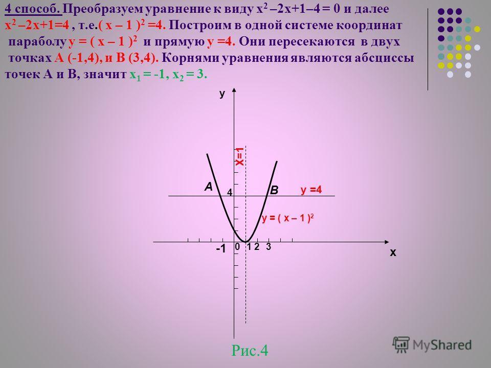 4 способ. Преобразуем уравнение к виду х 2 –2х+1–4 = 0 и далее х 2 –2х+1=4, т.е.( х – 1 ) 2 =4. Построим в одной системе координат параболу у = ( х – 1 ) 2 и прямую у =4. Они пересекаются в двух точках А (-1,4), и В (3,4). Корнями уравнения являются