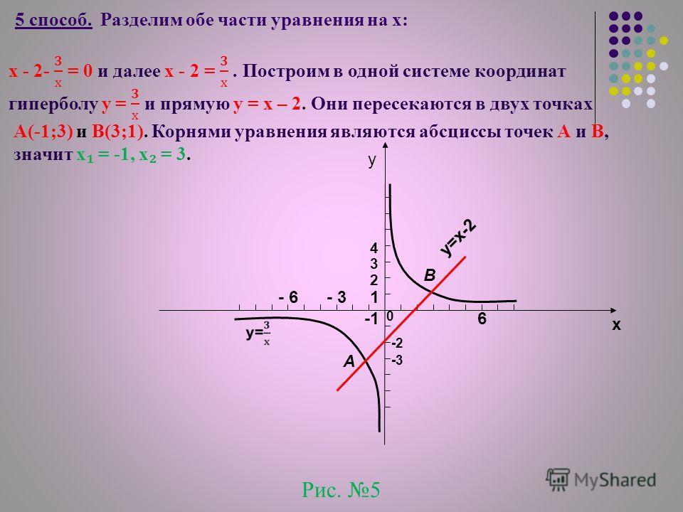 Рис. 5 у х 4 3 2 1 А В 6 - 6- 3 0 -2 -3 у=х-2 5 способ. Разделим обе части уравнения на х: у