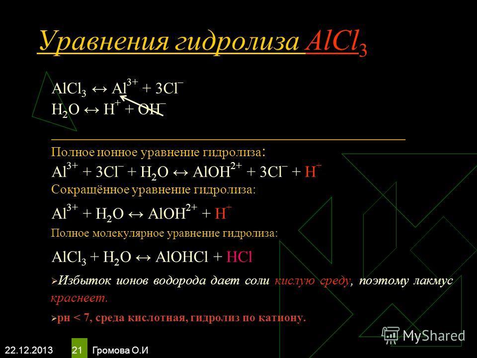 22.12.2013 Громова О.И 21 Уравнения гидролиза АlСl 3 АlСl 3 Аl 3+ + 3Сl – Н 2 O Н + + ОН – ______________________________________ Полное ионное уравнение гидролиза : Al 3+ + 3Сl – + Н 2 O АlOН 2+ + 3Сl – + Н + Сокращённое уравнение гидролиза: Аl 3+ +