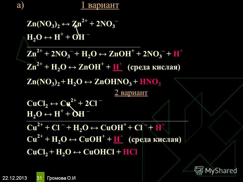 22.12.2013 Громова О.И 31 Zn(NO 3 ) 2 Zn 2+ + 2NO 3 – Н 2 O Н + + ОН – ________________________________________________________ Zn 2+ + 2NO 3 – + Н 2 O ZnOН + + 2NO 3 – + Н + Zn 2+ + Н 2 O ZnOН + + Н + (среда кислая) Zn(NO 3 ) 2 + Н 2 O ZnOНNO 3 + НN