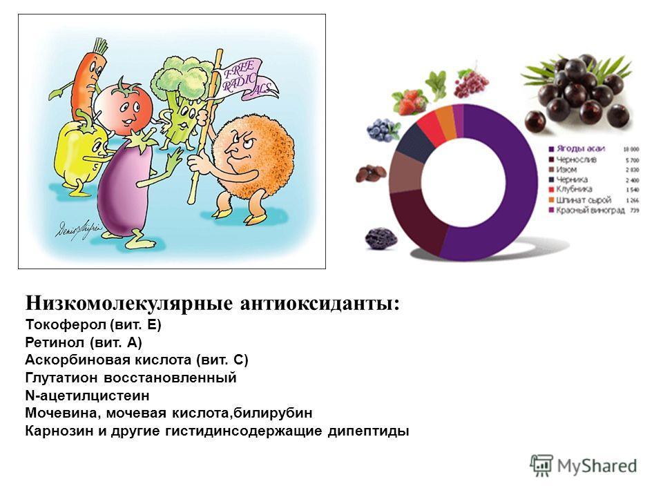 Низкомолекулярные антиоксиданты: Токоферол (вит. Е) Ретинол (вит. А) Аскорбиновая кислота (вит. С) Глутатион восстановленный N-ацетилцистеин Мочевина, мочевая кислота,билирубин Карнозин и другие гистидинсодержащие дипептиды