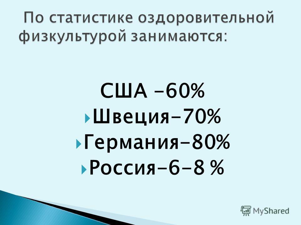 США -60% Швеция-70% Германия-80% Россия-6-8 %