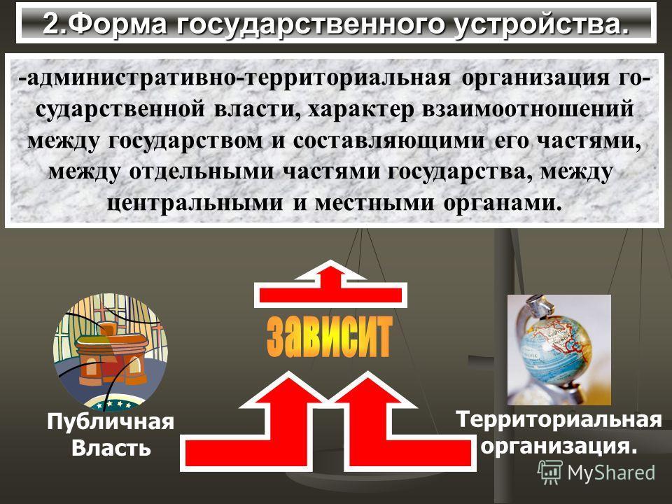 2.Форма государственного устройства. -административно-территориальная организация го- сударственной власти, характер взаимоотношений между государством и составляющими его частями, между отдельными частями государства, между центральными и местными о