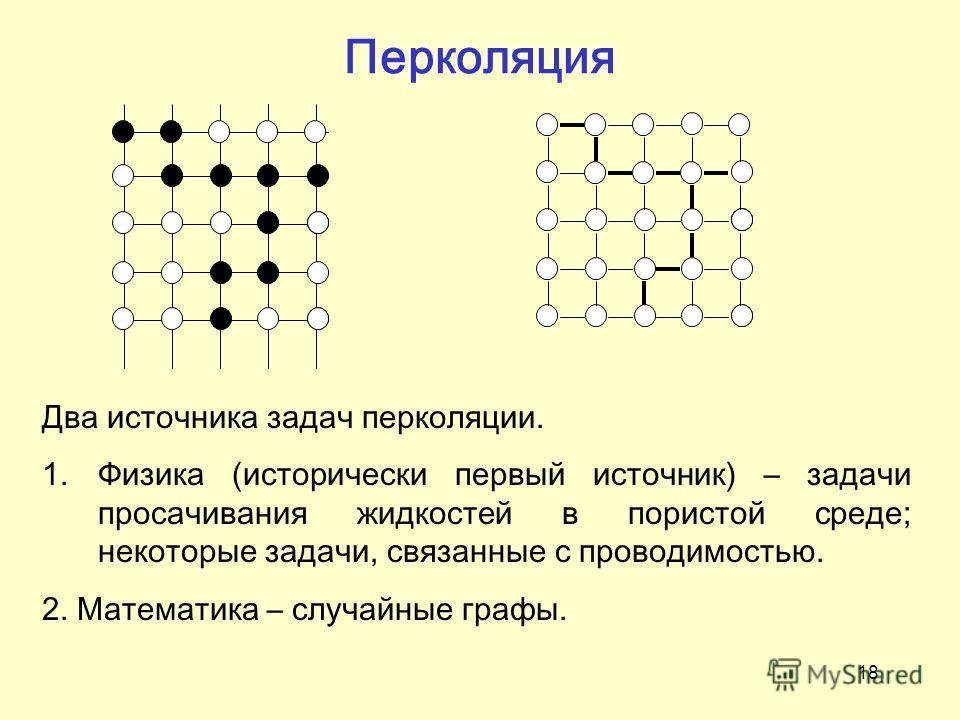 18 Перколяция Два источника задач перколяции. 1.Физика (исторически первый источник) – задачи просачивания жидкостей в пористой среде; некоторые задачи, связанные с проводимостью. 2. Математика – случайные графы.