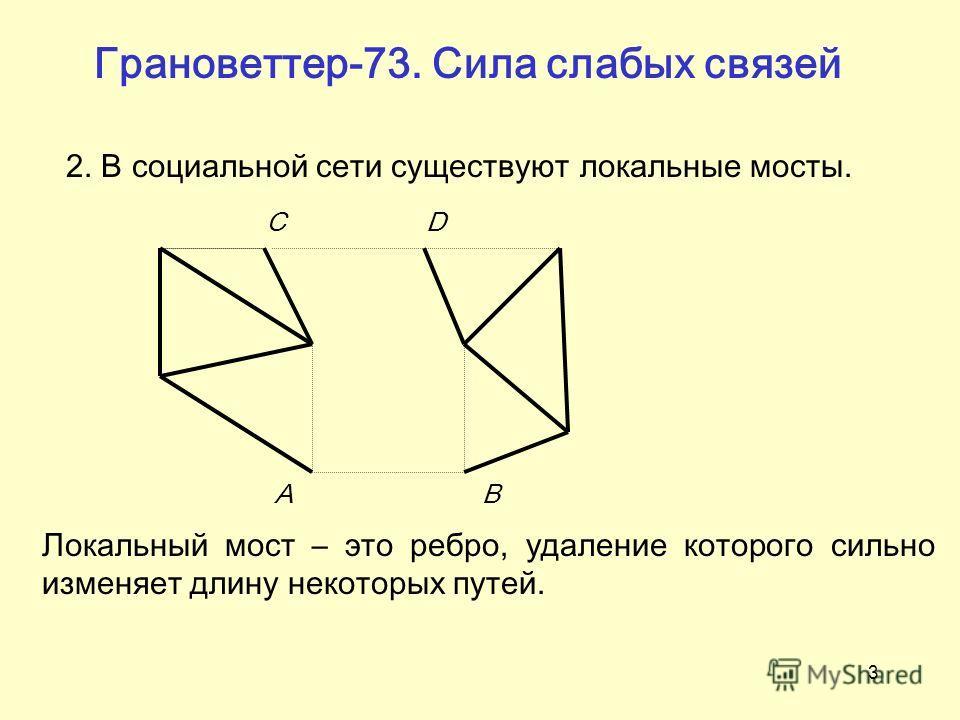 3 Локальный мост – это ребро, удаление которого сильно изменяет длину некоторых путей. 2. В социальной сети существуют локальные мосты. Грановеттер-73. Сила слабых связей AB CD