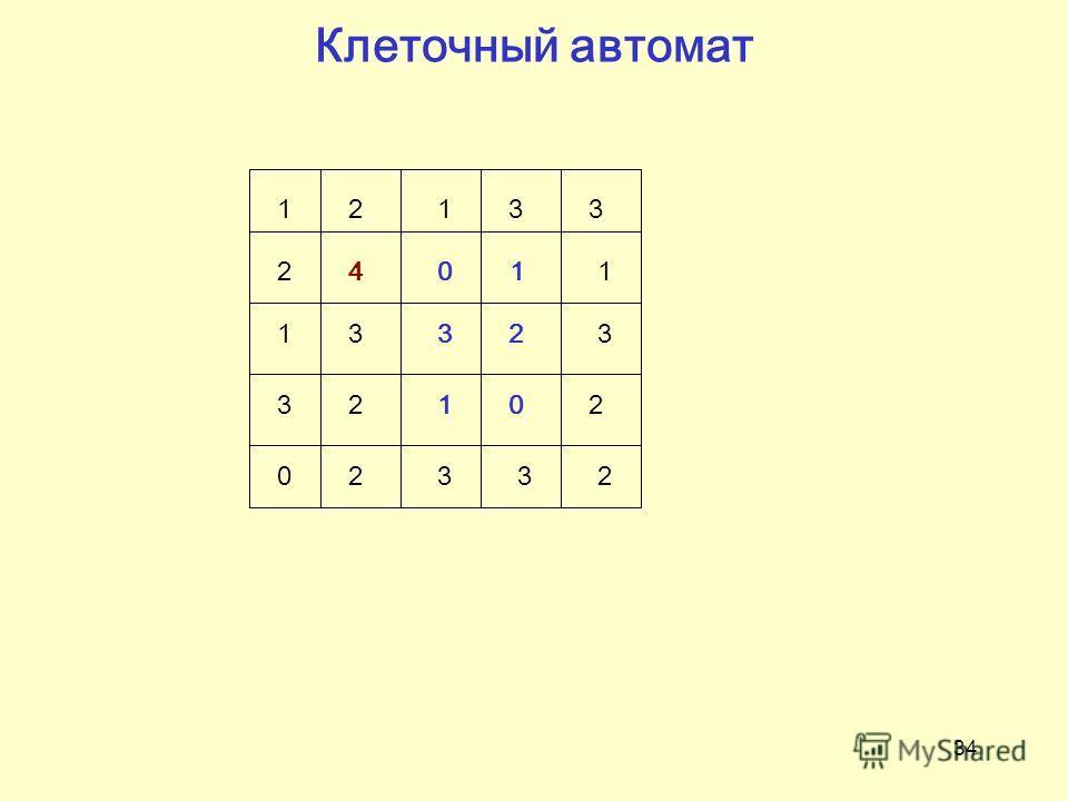 34 Клеточный автомат 1 2 1 3 3 2 1 3 0 2 3 3 2 4 3 2 1 0 2 01 1 3 2 3
