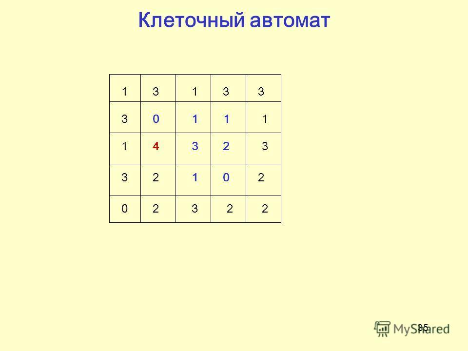 35 Клеточный автомат 1 3 1 3 3 3 1 3 0 2 3 2 2 0 4 2 1 0 2 11 1 3 2 3