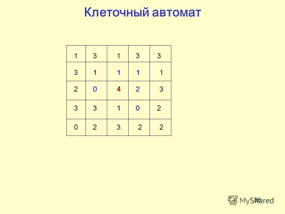 36 Клеточный автомат 1 3 1 3 3 3 2 3 0 2 3 2 2 1 0 3 1 0 2 11 1 4 2 3