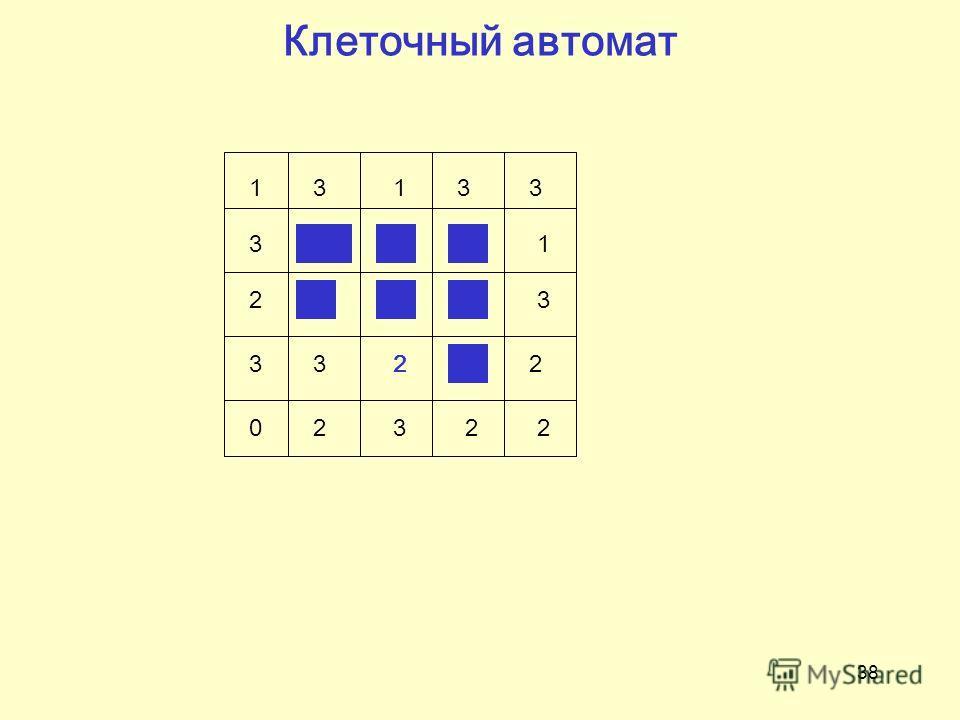 38 Клеточный автомат 1 3 1 3 3 3 2 3 0 2 3 2 2 1 1 3 2 0 2 2 1 0 3 1 2 2 2