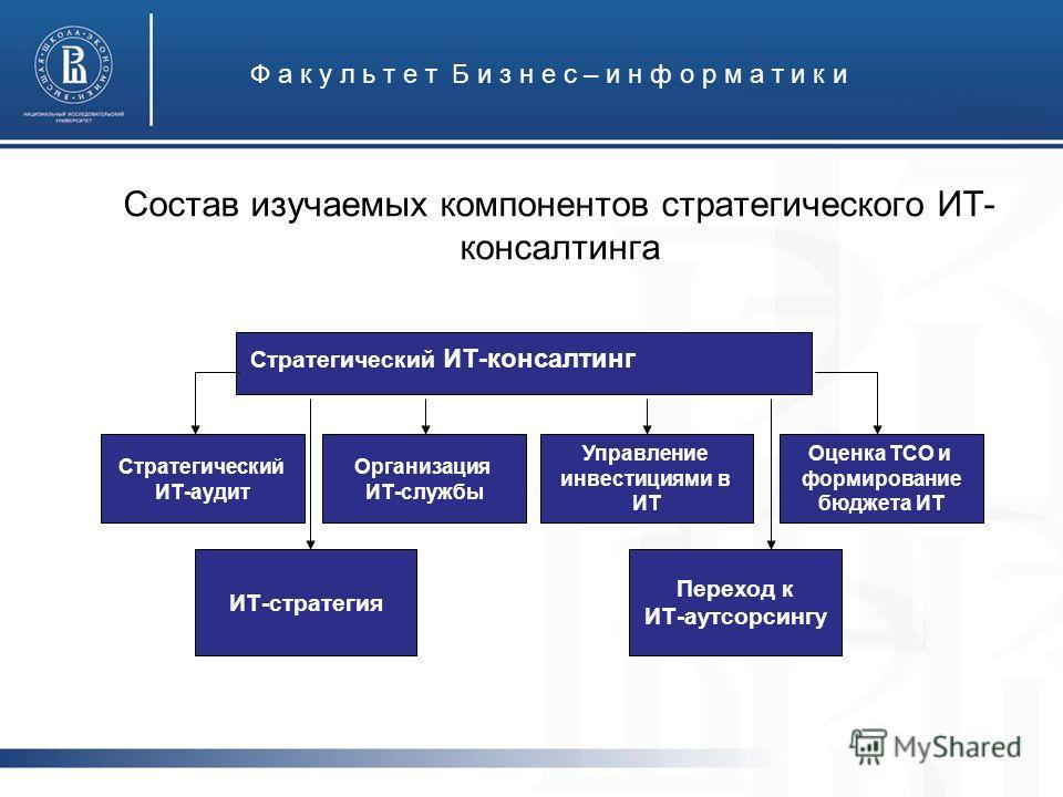 Состав изучаемых компонентов стратегического ИТ- консалтинга Стратегический ИТ-консалтинг Стратегический ИТ-аудит Организация ИТ-службы Управление инвестициями в ИТ Оценка ТСО и формирование бюджета ИТ ИТ-стратегия Переход к ИТ-аутсорсингу Ф а к у л