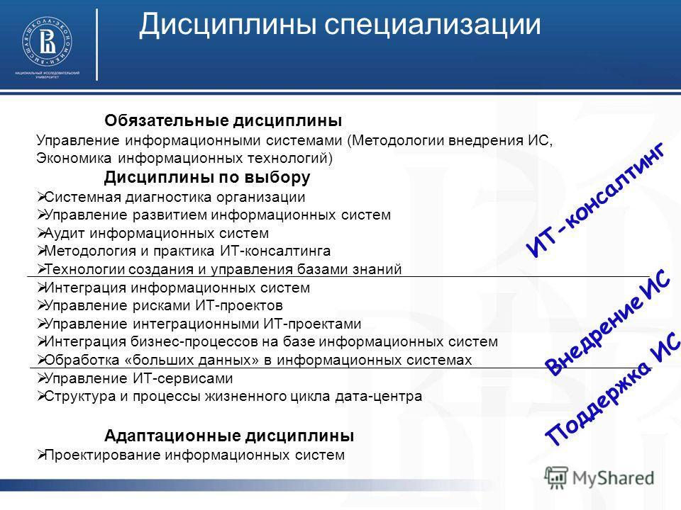 Дисциплины специализации Обязательные дисциплины Управление информационными системами (Методологии внедрения ИС, Экономика информационных технологий) Дисциплины по выбору Системная диагностика организации Управление развитием информационных систем Ау