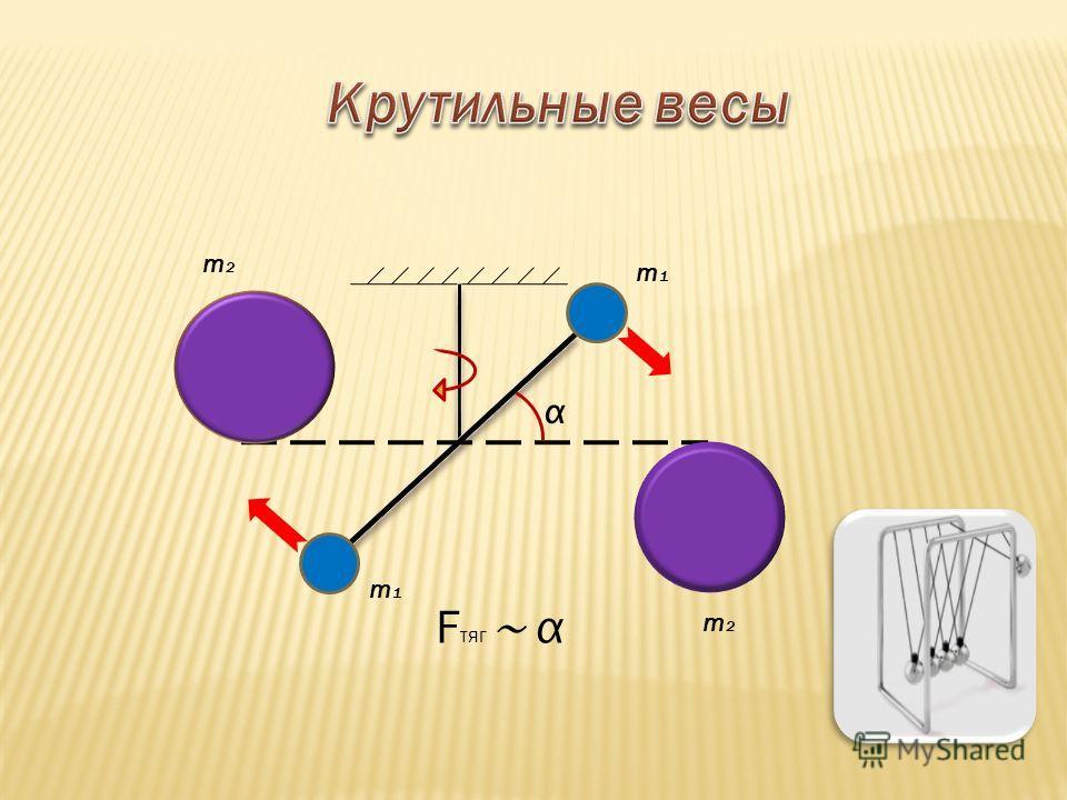 Генри Кавендиш – английский физик. В 1790 г. Кавендиш сконструировал крутильные весы и измерил с их помощью силу притяжения двух сфер, подтвердив закон всемирного тяготения, а также определил гравитационную постоянную, массу и среднюю плотность Земли