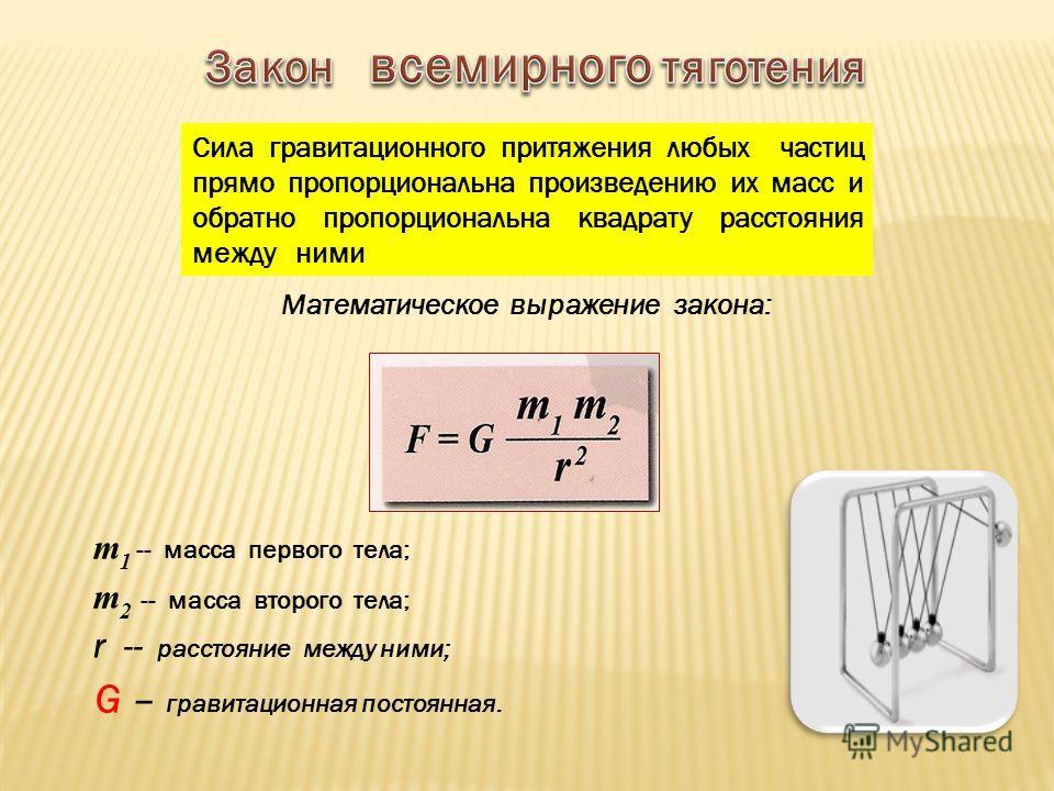 60 R З Земля Луна a л = т. к. a = F тяг F тяг m 1 m 2