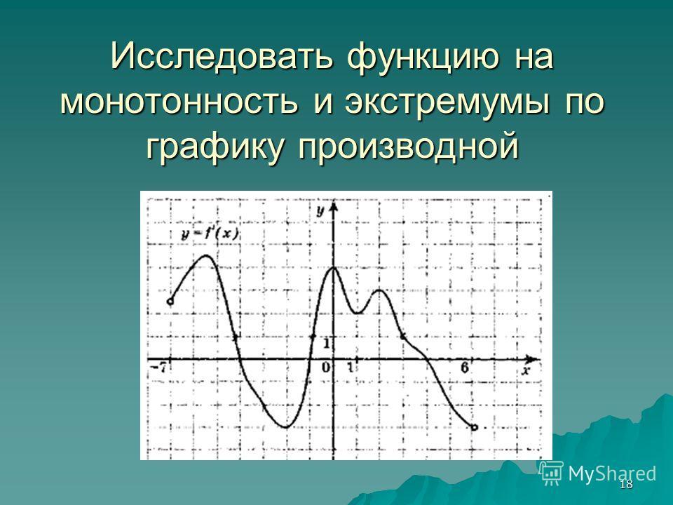18 Исследовать функцию на монотонность и экстремумы по графику производной