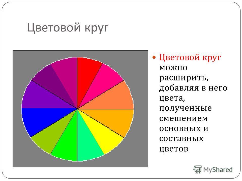 Цветовой круг Цветовой круг можно расширить, добавляя в него цвета, полученные смешением основных и составных цветов
