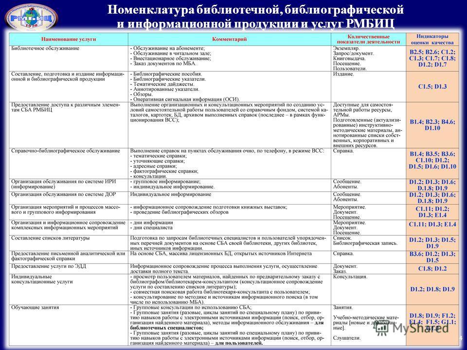 54 Номенклатура библиотечной, библиографической и информационной продукции и услуг РМБИЦ