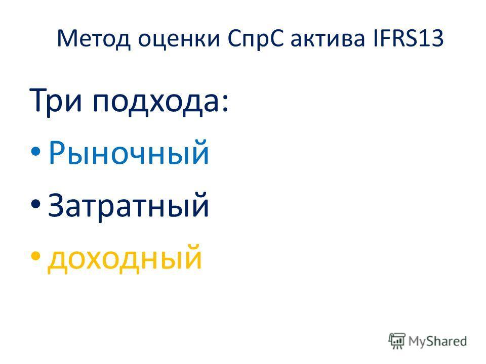 Метод оценки СпрС актива IFRS13 Три подхода: Рыночный Затратный доходный
