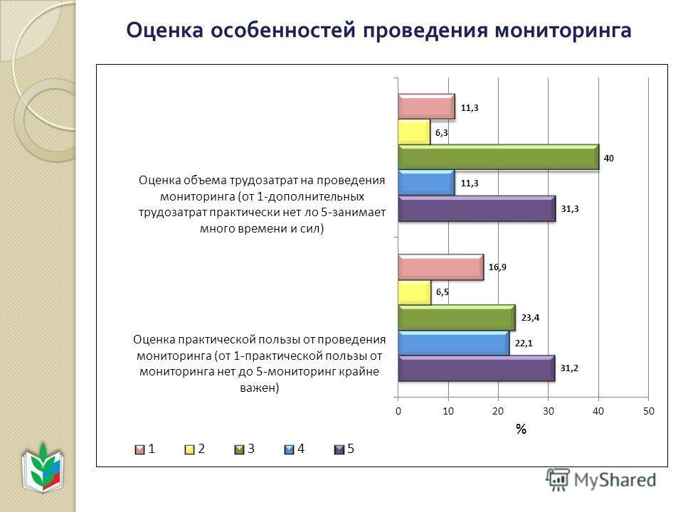 Оценка особенностей проведения мониторинга