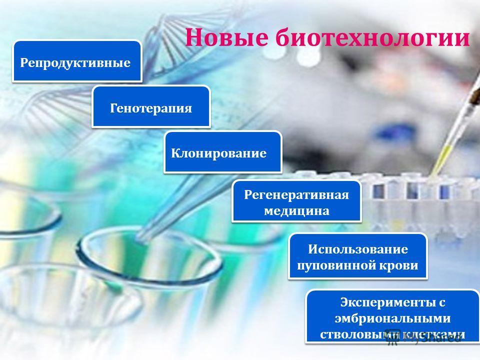Репродуктивные Генотерапия Клонирование Регенеративная медицина Использование пуповинной крови Эксперименты с эмбриональными стволовыми клетками Новые биотехнологии