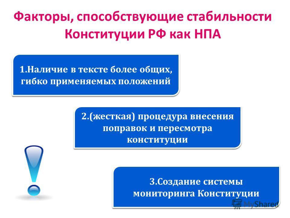 Факторы, способствующие стабильности Конституции РФ как НПА 1. Наличие в тексте более общих, гибко применяемых положений 2.( жесткая ) процедура внесения поправок и пересмотра конституции 3. Создание системы мониторинга Конституции