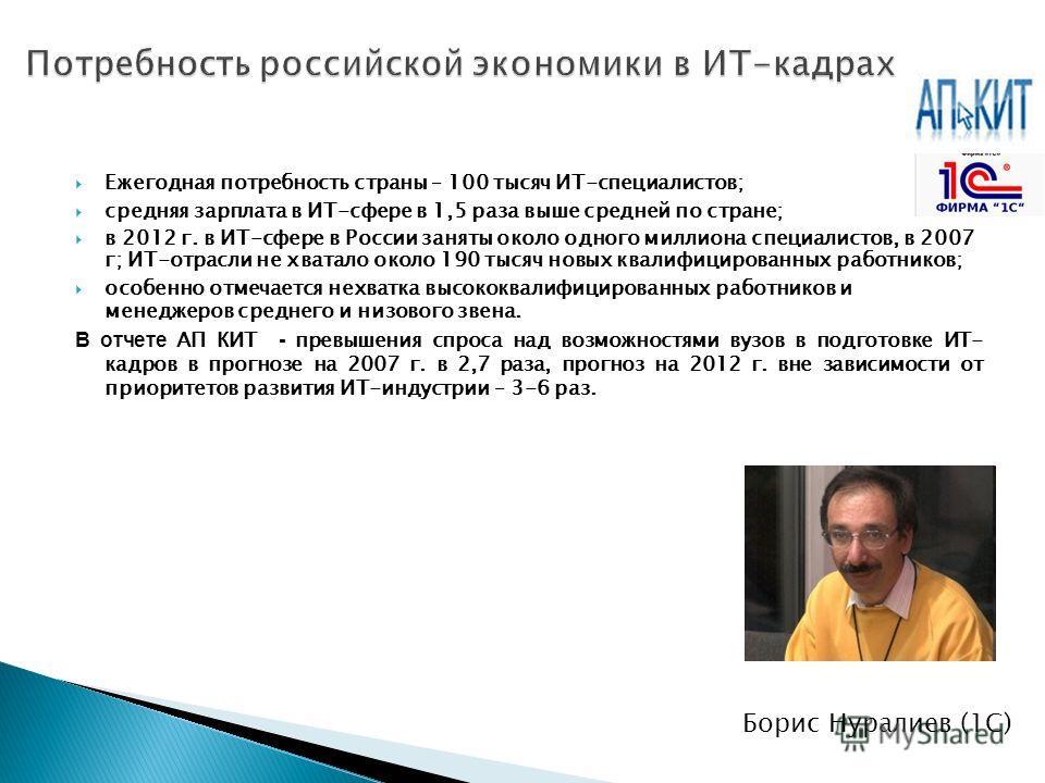 Ежегодная потребность страны – 100 тысяч ИТ-специалистов; средняя зарплата в ИТ-сфере в 1,5 раза выше средней по стране; в 2012 г. в ИТ-сфере в России заняты около одного миллиона специалистов, в 2007 г; ИТ-отрасли не хватало около 190 тысяч новых кв