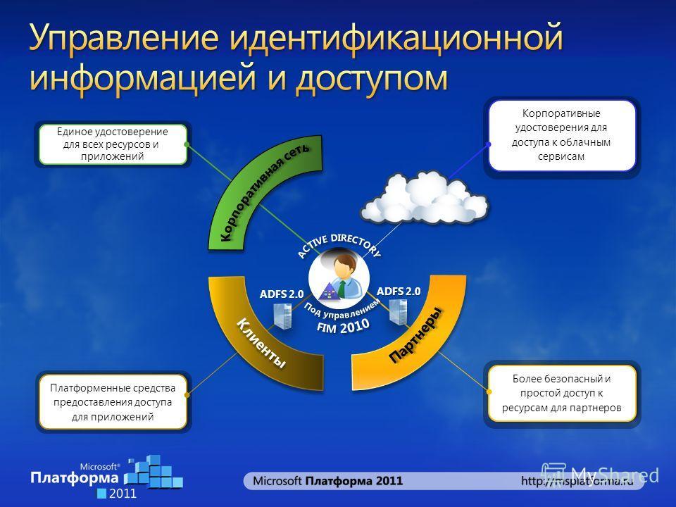 Платформенные средства предоставления доступа для приложений Более безопасный и простой доступ к ресурсам для партнеров Корпоративные удостоверения для доступа к облачным сервисам Единое удостоверение для всех ресурсов и приложений Единое удостоверен